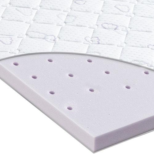 laufgitter matratze. Black Bedroom Furniture Sets. Home Design Ideas